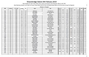SHAWSBRIDGE RESULTS 1